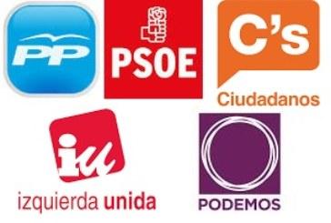 Ciudadanos sería el más beneficiado y Podemos el más perjudicado dos meses después del 20-D