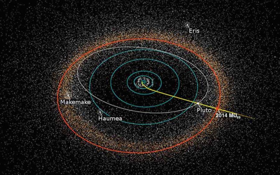 La Nasa elige el nuevo destino de la misión New Horizons, al que llegará en 2019