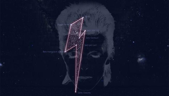 David Bowie da nombre a una nueva constelación