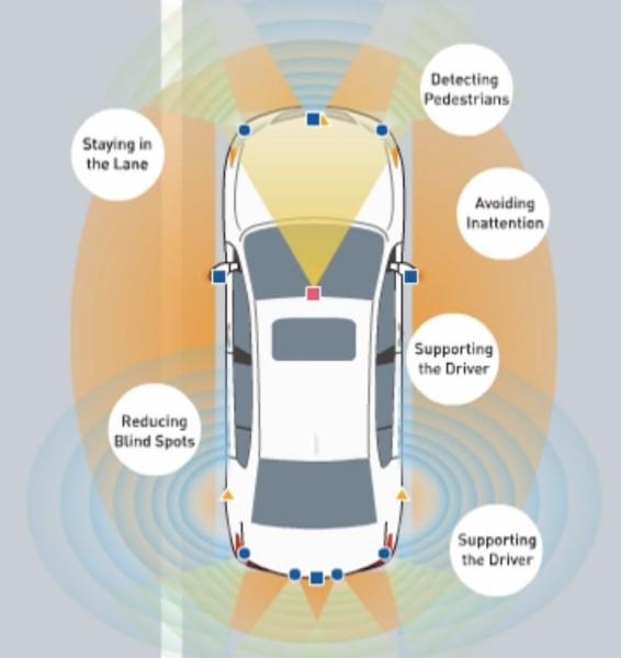 Honda apuesta por la seguridad vial de la mano de la conducción autónoma