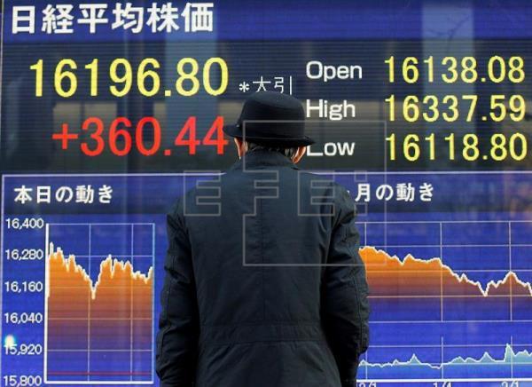 La bolsa de Tokio sube tras la rebaja del coeficiente de caja en China