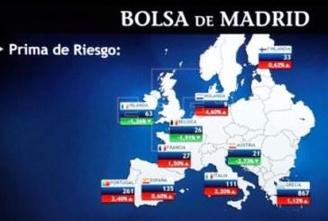 La prima de riesgo española baja a 75 puntos básicos en la apertura
