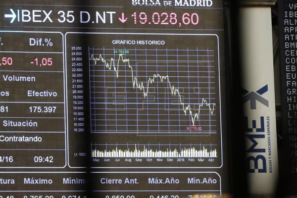 La Bolsa española reduce las ganancias (0,15 %) pese a la mejora del crudo