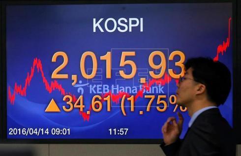 Seúl vuelve a caer al cierre por la recogida de beneficios