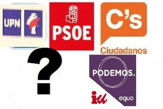 26 J.- Navarra, escrutado el 100%, repite el resultado del 20 D: UPN-PP 2, Podemos 2 y PSN-PSOE 1