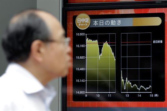 Tokio cierra con un avance del 0,66 por ciento