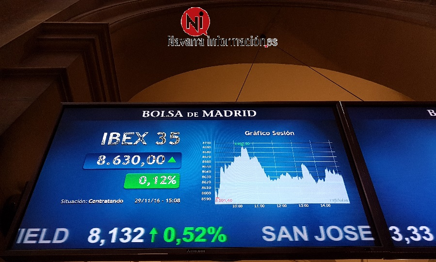 La Bolsa española abre la sesión con ganancias del 0,27 %