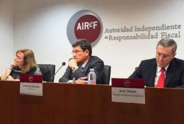 La AIReF estima que las autonomías pueden cerrar 2018 con un déficit del 0,3%