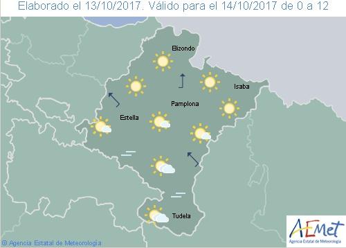 Sábado con temperaturas veraniegas en Navarra