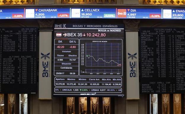 La bolsa española baja el 0,08 por ciento a mediodía