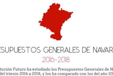 «Cortoplacismo e ineficiencia en la gestión del Gobierno de Navarra», según think tank Institución Futuro