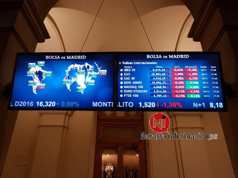 Inditex lleva a la Bolsa española a perder 0,21%, que sigue pendiente del BCE