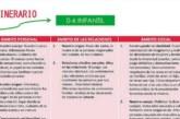 El PPN pide un informe jurídico sobre autoría del programa Skolae