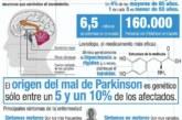 La terapia génica abre la puerta a la esperanza frente al Parkinson infantil