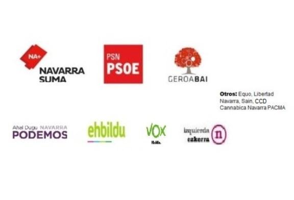 Los partidos celebrarán el final de campaña en Pamplona, Tudela y Sarriguren