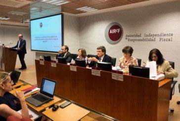 La AIReF recomienda a Hacienda que «tutele» a Madrid, Canarias y Navarra