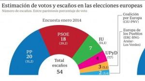 encuesta-europa- 2014