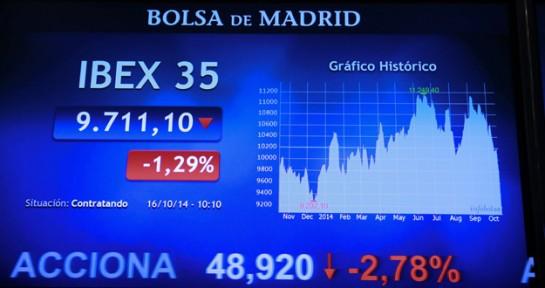 El IBEX 35 cae un 1,72% y la prima de riesgo sube hasta 150 puntos básicos