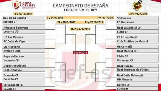 Hospitalet-Atlético, Cornella-Real Madrid y Huesca-Barça, en dieciseisavos de la Copa del Rey
