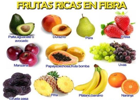 Frutas ricas en fibra.