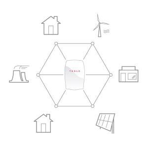 Tesla bateria hogar