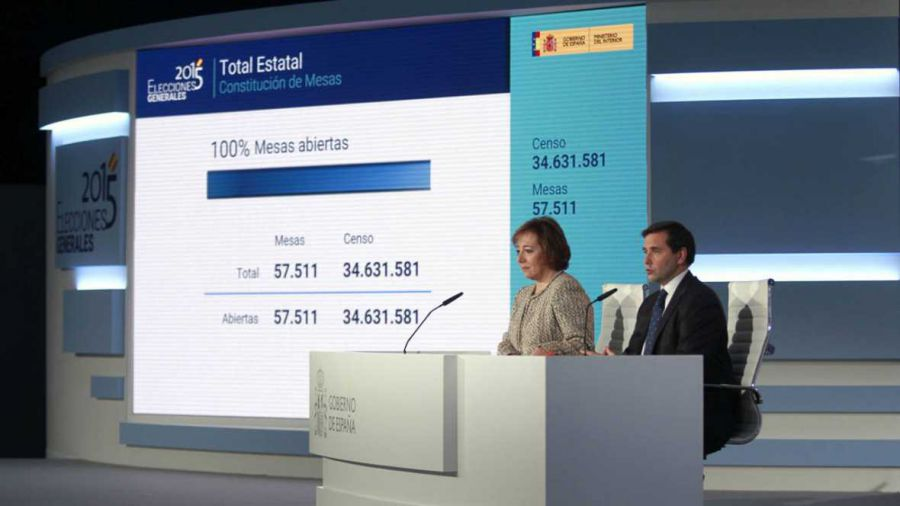 La participación a las 18.00 horas es del 58,36%, casi un punto más que 2011