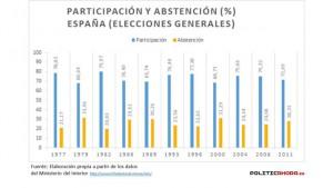 participación-y-abstención-jpg