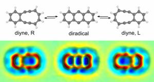 reacciones en moléculas individuales usando el Microscopio de Fuerza Atómica