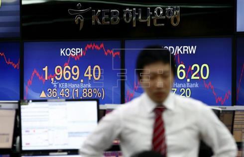 La bolsa de Seúl sube por la influencia de las ganancias en Wall Street y Tokio no opera por la festividad