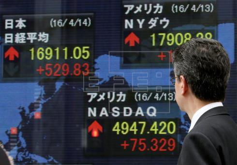 La Bolsa de Tokio sube un  2,15 % y la de Seúl un 0,75% al cierre