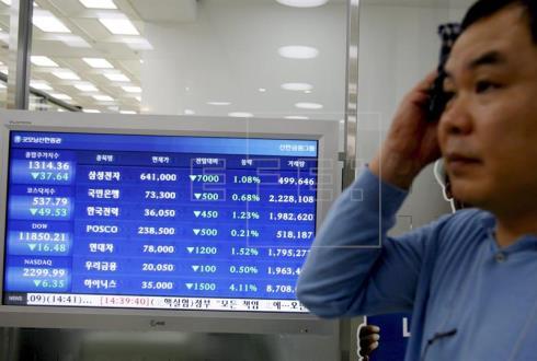 El Nikkei sube de 1,28 % y el Kospi sube un 0,08 % en el cierre