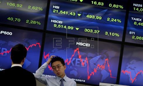 El Kospi cae un 0,03 % y el Nokkei cae un 1,62 % al cierre