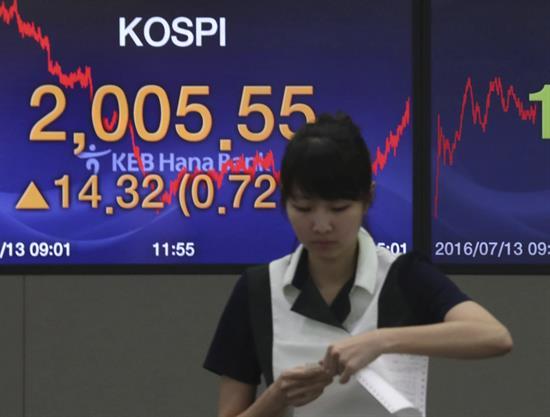 La bolsa de Tokio sube un 0,84 % y la de Seúl sube un 0,77 % al cierre