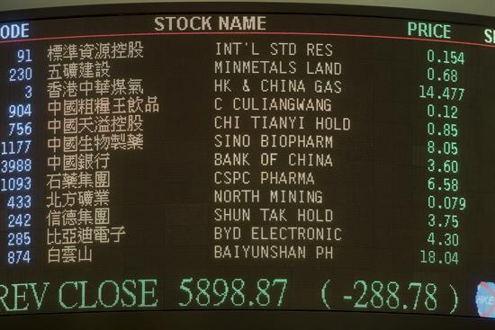 Hong Kong gana un 1,6 por ciento a media sesión