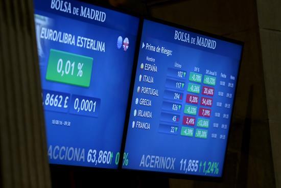 La prima de riesgo española baja a 118 puntos por la subida de lo bonos