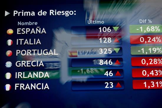 La prima de riesgo española baja a 120 puntos por la subida del bono alemán