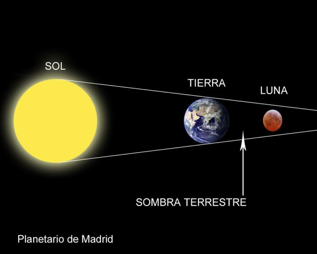 La Luna registrará leve oscurecimiento mañana por eclipse penumbral
