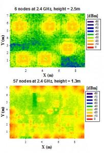 Ejemplos de simulación del interior de un edificio. En la imagen superior, con seis nodos o puntos de conexión, la potencia necesaria de las redes de comunicación es mayor (colores verdes y azules). En la imagen inferior, con 57 nodos, la potencia es menor (colores amarillos y naranjas).