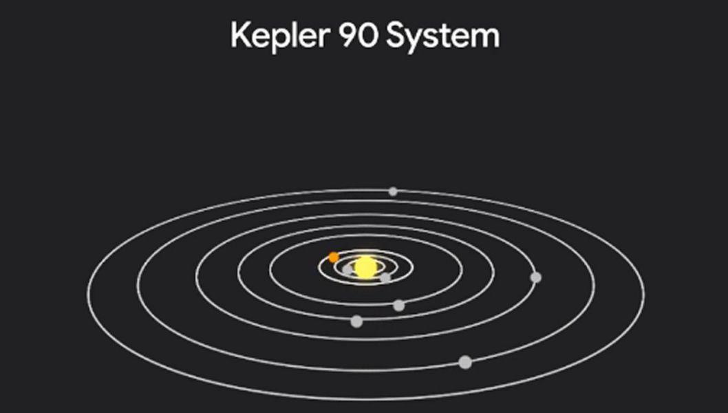 La NASA descubre el Kepler-90, el sistema solar más parecido al de la Tierra