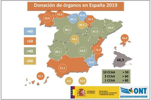 España continua siendo líder mundial en donación y trasplantes de órganos y lleva así 28 años consecutivos