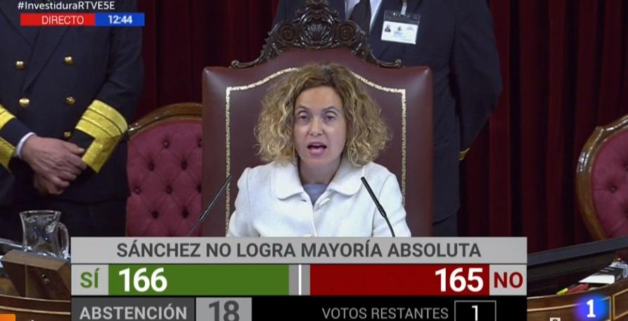 El Congreso rechaza la investidura de Sánchez en primera votación