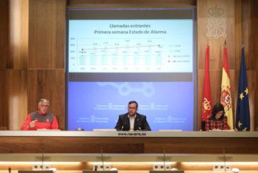 388 denuncias y 3 detenidos por Policía Foral de Navarra en el estado de alarma por el coornavirus