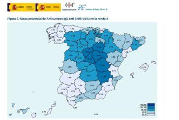Sólo el 5,2% de la población española genera anticuerpos frente al coronavirus en el 2º estudio de seroprevalencia
