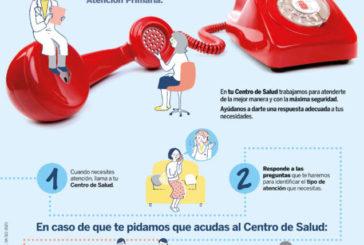 Carteles y SMS avisarán que hay que llamar previamente a Atención Primaria como prevención