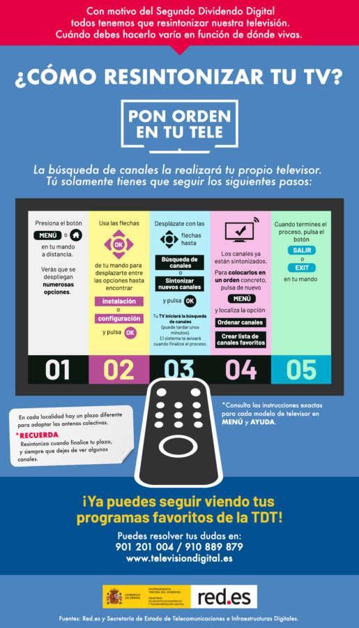 Desde el 1 de octubre se deberá resintonizar la televisión para poder seguir viendo los canales en TDT