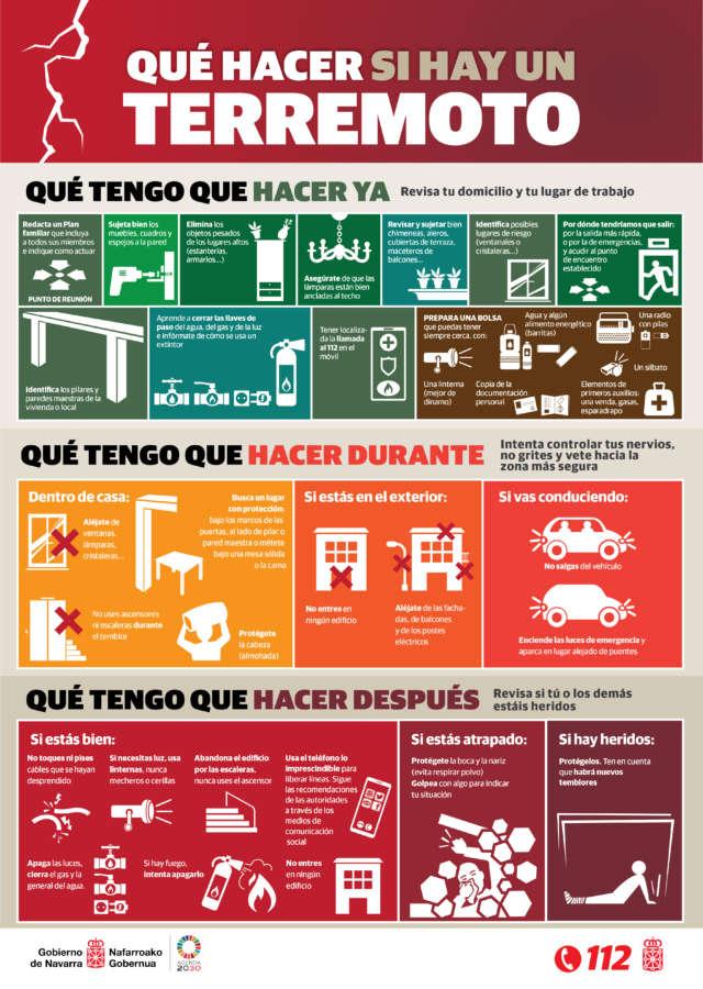 Qué hacer y cómo actuar en caso de terremoto, ante el riesgo sísmico en Navarra
