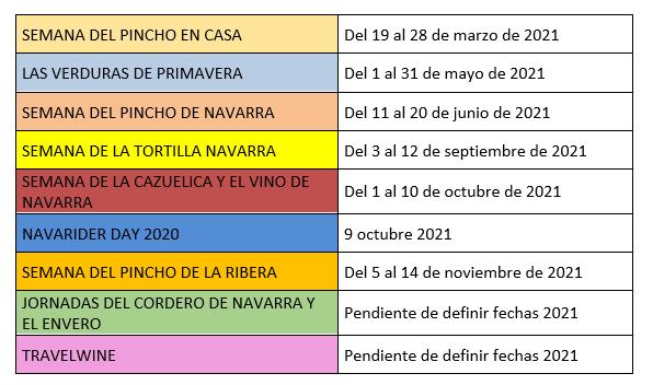 La Semana del Pincho de Navarra se celebrará en junio de 2021