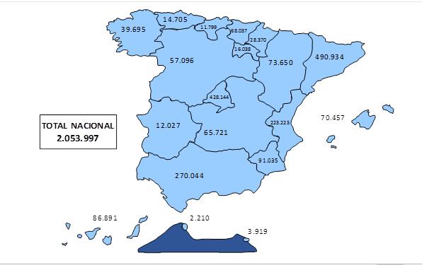 Registrados 2.053.997 extranjeros en la Seguridad Social en España, 28.370 en Navarra