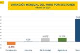 Más de 4.000.000 de parados en España con 900.000 parados por ERTE, en febrero